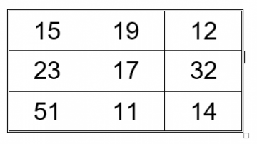 Tabuleiro de escolha - Jogo cinco em Linha