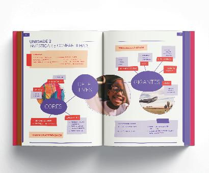Material do professor Ciranda Educação Infantil - 5 anos - unidade 3
